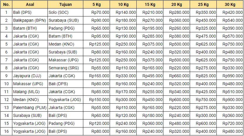 Biaya bagasi lion air 2020