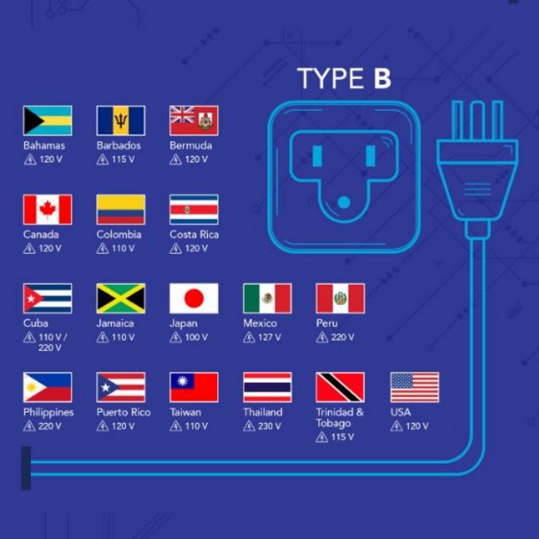Travel Guide Jenis Stopkontak dan Colokan Listrik di Dunia Tipe B