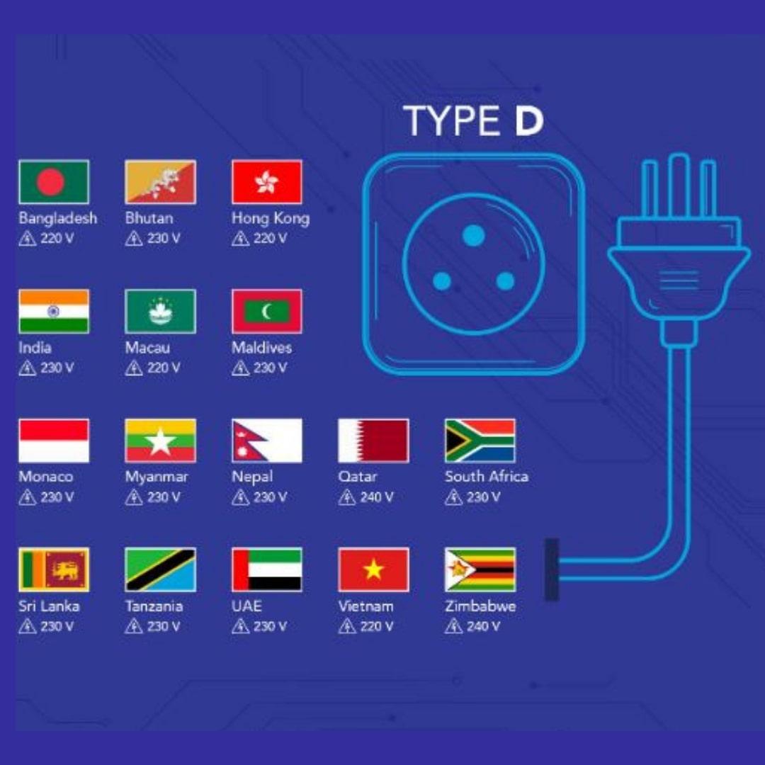 Travel Guide Jenis Stopkontak dan Colokan Listrik di Dunia Tipe D