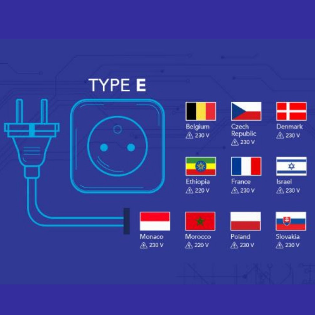 Travel Guide Jenis Stopkontak dan Colokan Listrik di Dunia Tipe E