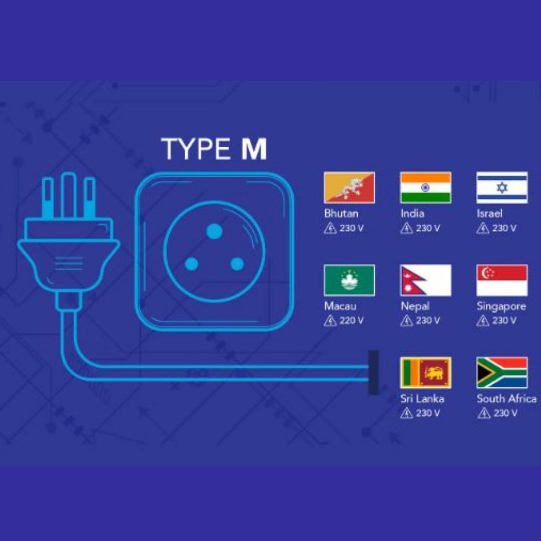 Model Colokan Listrik di Seluruh Dunia Tipe M